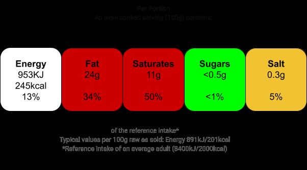 Nutritional information for halal lamb front chops per pack at Savecoonline.com