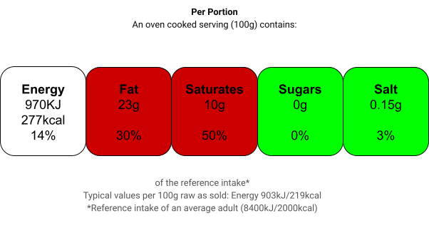 Nutritional information for halal lamb back chops per pack at Savecoonline.com