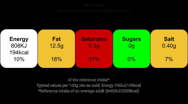 Nutritional information for halal lamb shanks at Savecoonline.com