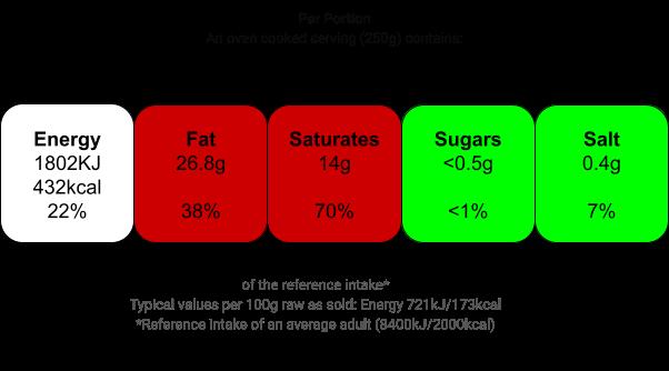 Nutritional information for halal lamb leg (whole) at Savecoonline.com
