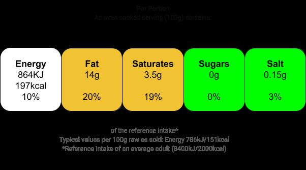 Nutritional information for Halal Sheep Trotters (paya) at Savecoonline.com