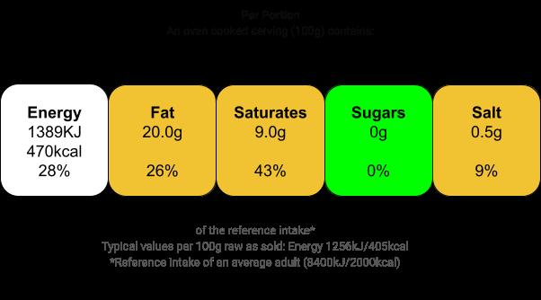 Nutritional information for Halal Mutton Steaks (boneless) pack of 4 at Savecoonline.com