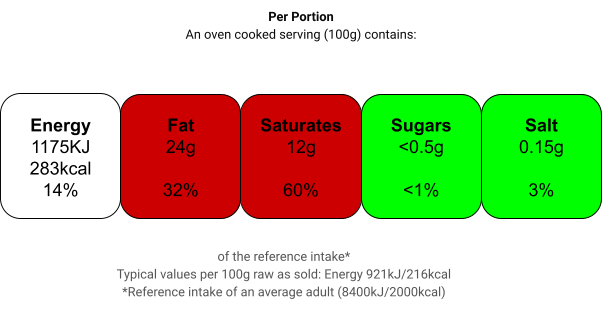 Nutritional information for Halal Mutton Ribs at Savecoonline.com