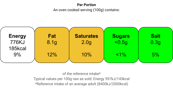 Nutritional information for Halal Chicken Thigh Diced at Savecoonline.com