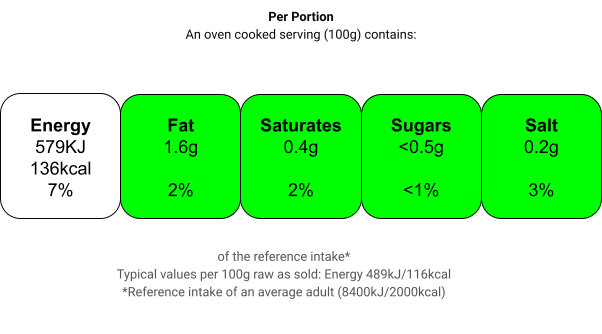 Nutritional information for Halal Chicken Breast Fillets Whole at Savecoonline.com