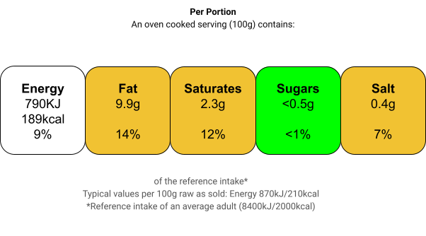 Nutritional information for Halal Chicken wings skin on - per pack at Savecoonline.com