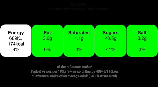 Nutritional information for Halal Chicken Leg (cut on bone) - per Kg at Savecoonline.com