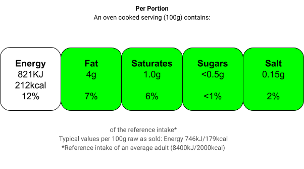 Nutritional information for Chicken gizzards at Savecoonline.com