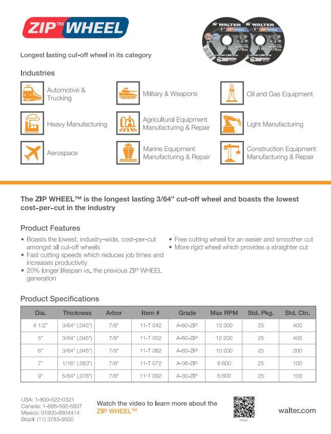 Zip Wheel Product Info